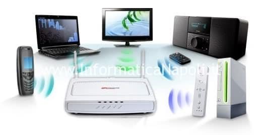 Problemi con Modem ADSL, rete WiFi? Nessin problema!