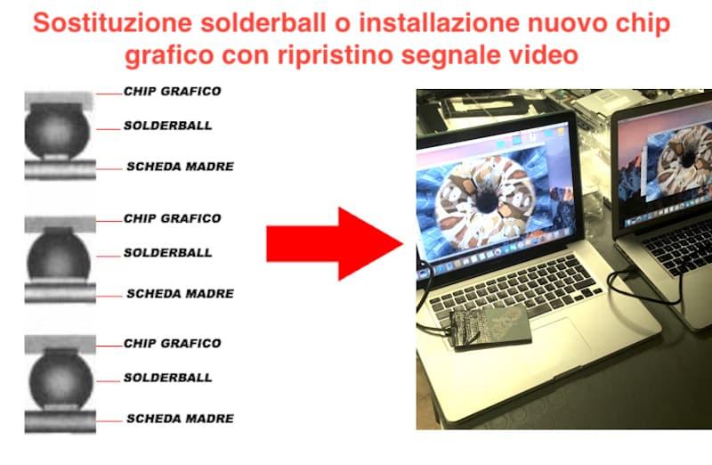 Allineamento solder ball o sostituzione GPU