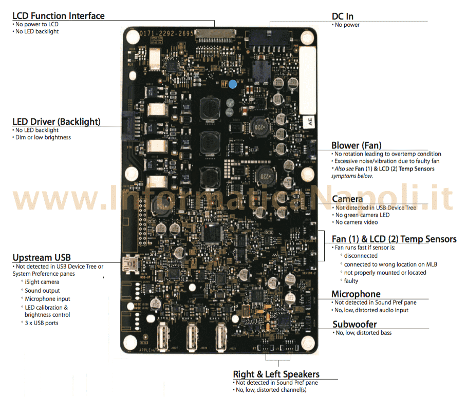 possibili sintomi e porte logic board cinema display