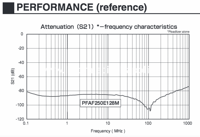 Performance Nec/Tokin 0E907