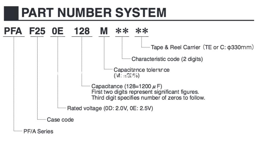 serigrafia caratteristiche specifiche Nec/Tokin 0E907