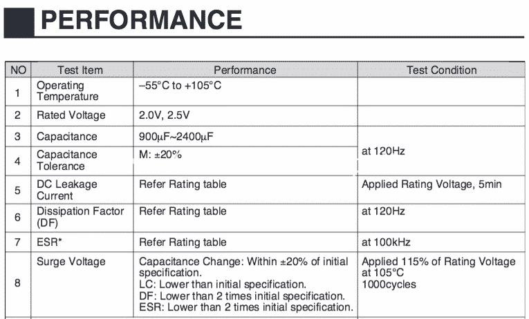 serigrafia caratteristiche specifiche condensatore Nec/Tokin 0E907