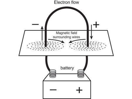 principi-memorizzazione-magnetica-1