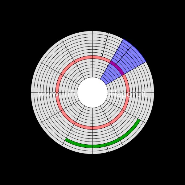 struttura fisica logica hdd