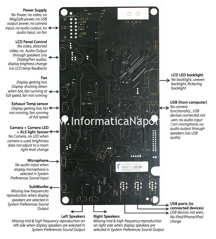 schema-funzionale-scheda-logica-cinema-display-27