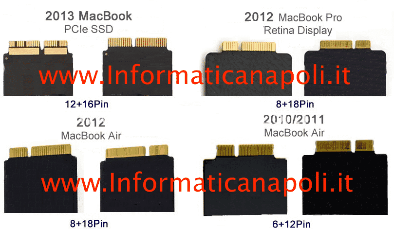 modelli tipologia Tipi SSD PCIe MacBook mac book air imac