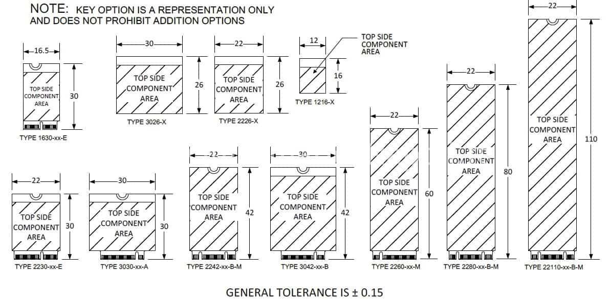 Vari Formati standard M.2