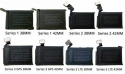 tipi batteria Apple watch Serie 1   2   3   4   38mm 40mm 42mm 44mm GPS Cellular