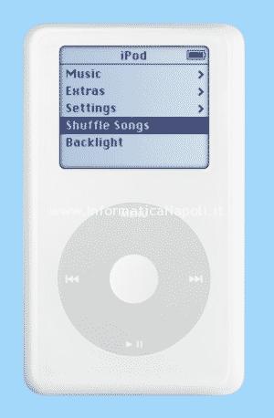 iPod ruota cliccante 2004