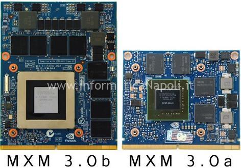 formato mxm-a e mxm-b su imac